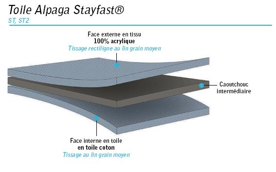 Alpaga Stayfast